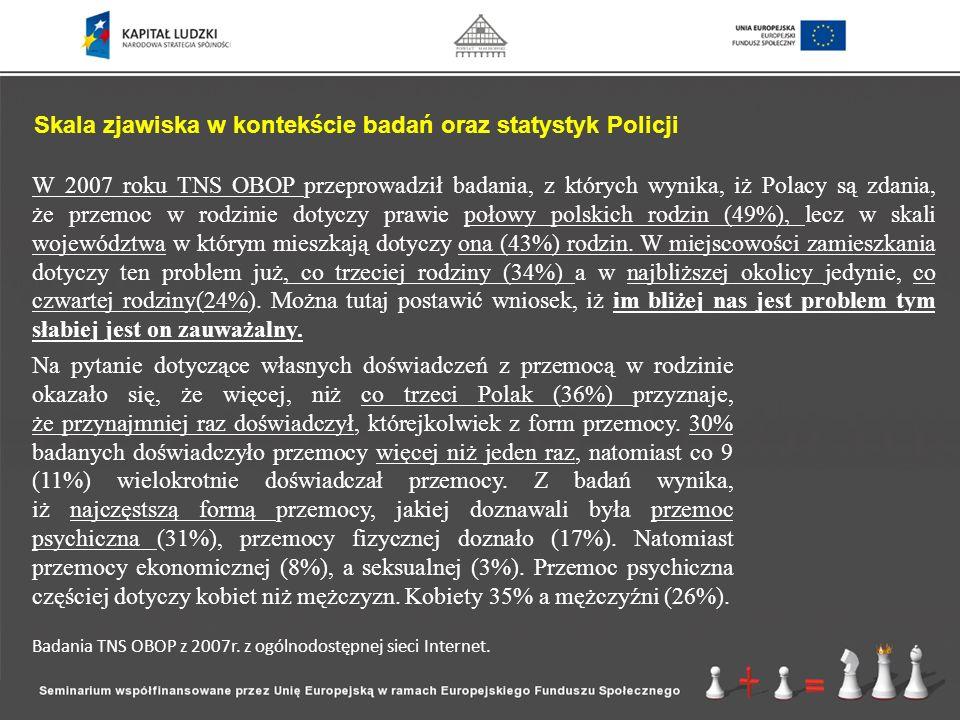 Skala zjawiska w kontekście badań oraz statystyk Policji W 2007 roku TNS OBOP przeprowadził badania, z których wynika, iż Polacy są zdania, że przemoc