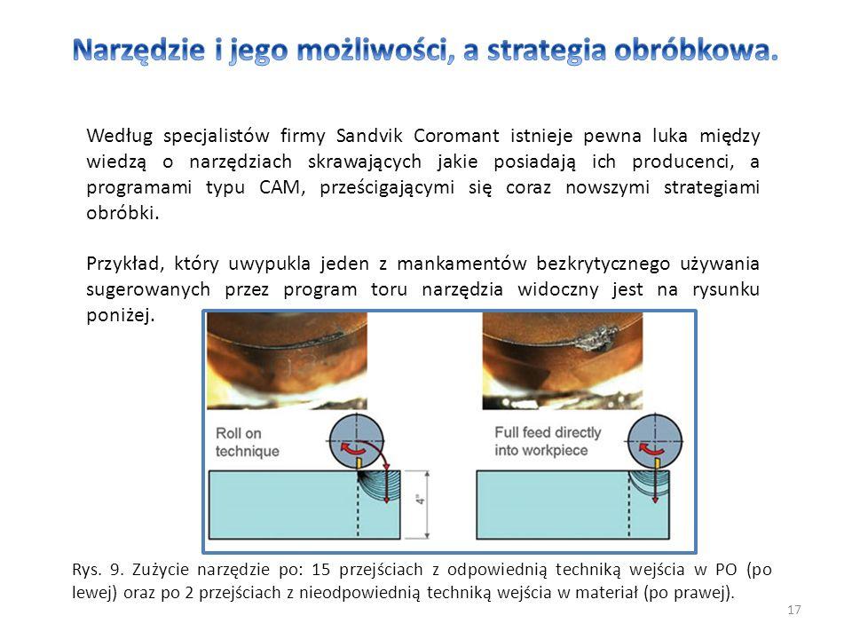 17 Według specjalistów firmy Sandvik Coromant istnieje pewna luka między wiedzą o narzędziach skrawających jakie posiadają ich producenci, a programam