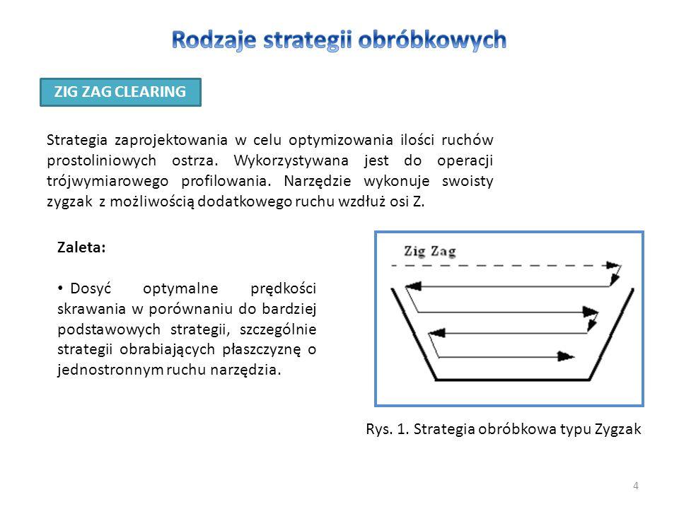 4 ZIG ZAG CLEARING Strategia zaprojektowania w celu optymizowania ilości ruchów prostoliniowych ostrza. Wykorzystywana jest do operacji trójwymiaroweg