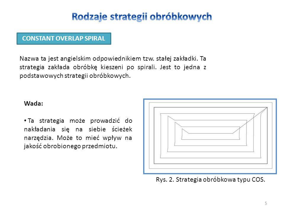 6 PARALLEL SPIRAL Strategia ta polega na prowadzeniu toru narzędzia równolegle do konturu przedmiotu, spiralnie.