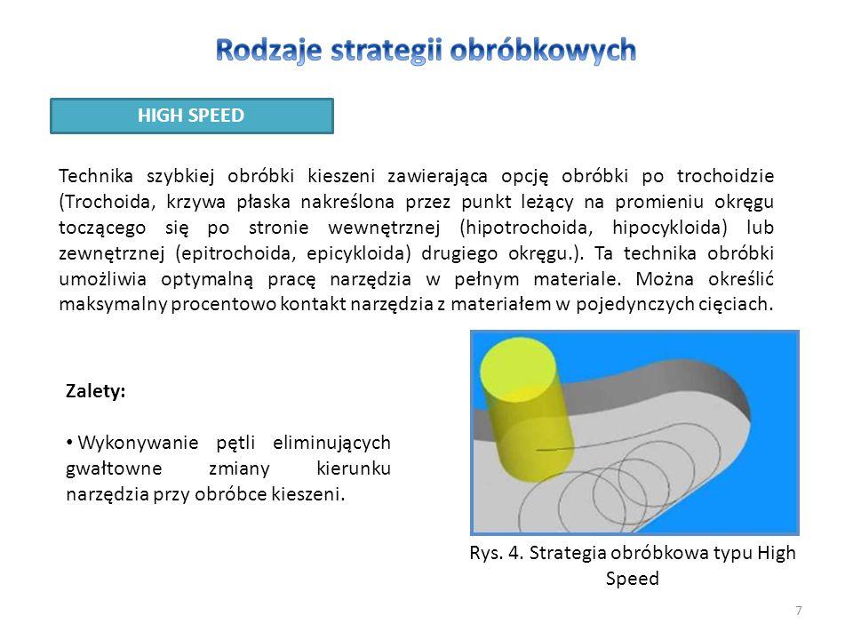 7 HIGH SPEED Technika szybkiej obróbki kieszeni zawierająca opcję obróbki po trochoidzie (Trochoida, krzywa płaska nakreślona przez punkt leżący na pr