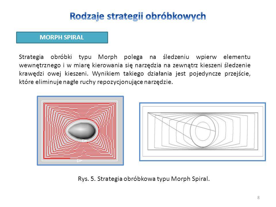 8 MORPH SPIRAL Strategia obróbki typu Morph polega na śledzeniu wpierw elementu wewnętrznego i w miarę kierowania się narzędzia na zewnątrz kieszeni ś