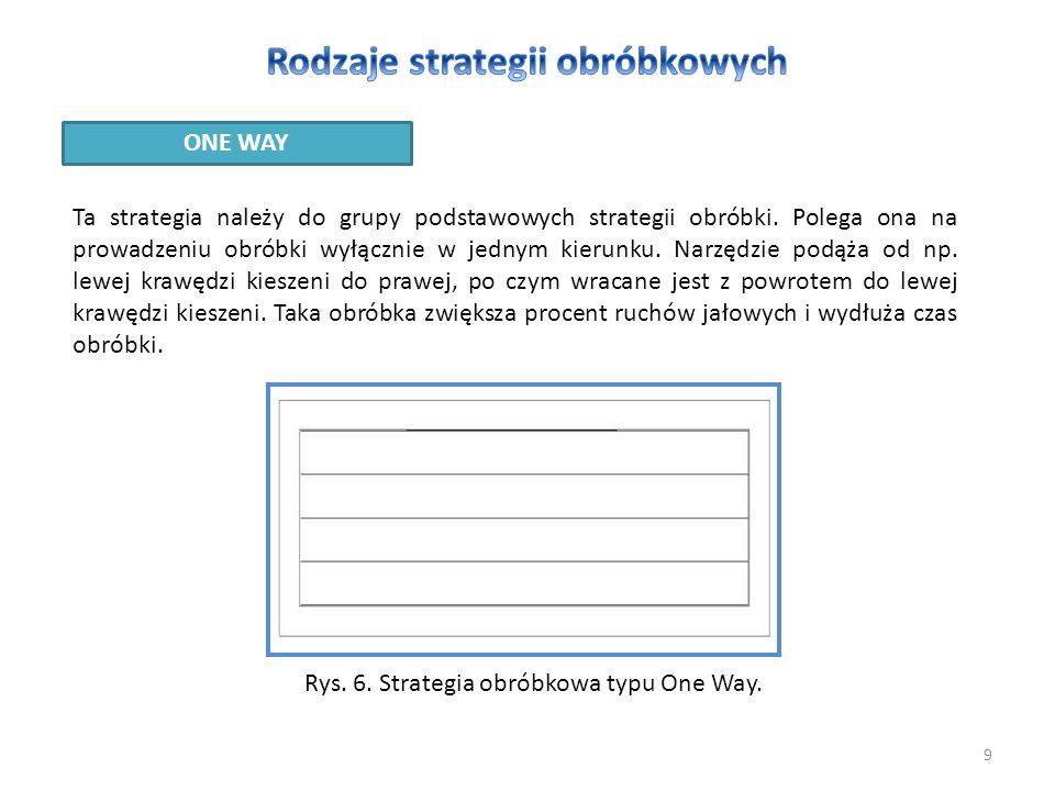 9 ONE WAY Ta strategia należy do grupy podstawowych strategii obróbki. Polega ona na prowadzeniu obróbki wyłącznie w jednym kierunku. Narzędzie podąża