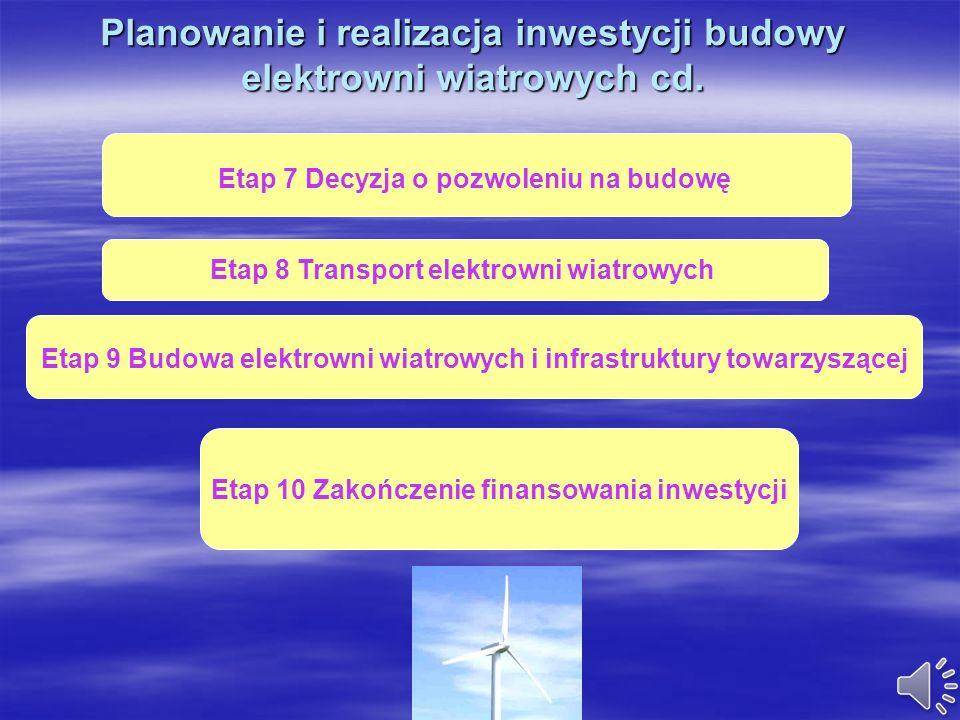 Planowanie i realizacja inwestycji budowy elektrowni wiatrowych Etap 1 Planowanie inwestycji Etap 2 Dobór turbiny Etap 3 Uzgodnienie warunków realizac