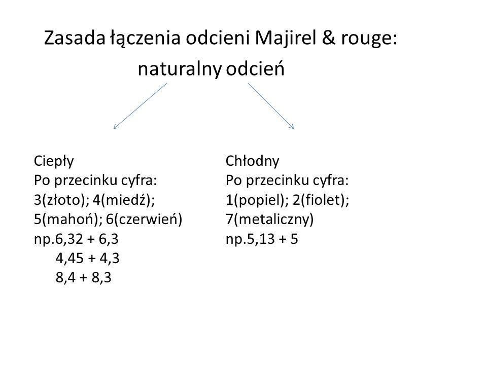 Zasada łączenia odcieni Majirel & rouge: naturalny odcień Ciepły Po przecinku cyfra: 3(złoto); 4(miedź); 5(mahoń); 6(czerwień) np.6,32 + 6,3 4,45 + 4,