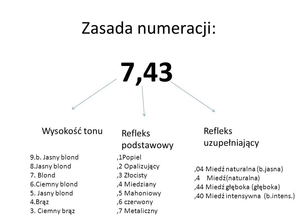 Zasada numeracji: 7,43 Wysokość tonu Refleks podstawowy Refleks uzupełniający 9.b. Jasny blond 8.Jasny blond 7. Blond 6.Ciemny blond 5. Jasny blond 4.