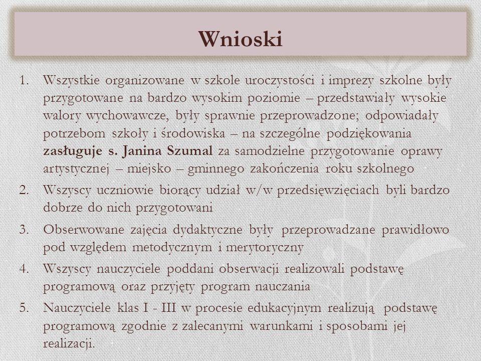 Szczególnie należy docenić: 1.Panią Jadwigę Stasiak - która przeprowadziła zajęcia otwarte dla rodziców naszych przyszłych uczniów 2.Panią Joannę Kocjan która to przygotowała zajęcia otwarte dla przedszkolaków.