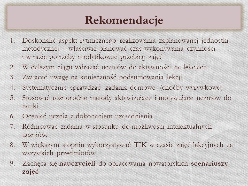 INNE INFORMACJE DYREKTORA O DZIAŁALNOŚCI SZKOŁY.