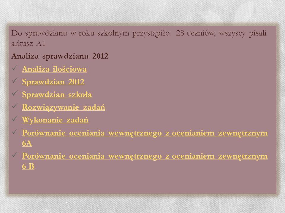 Wnioski 1.W skali staninowej w roku szkolnym 2011/2012 osiągnęliśmy wynik 8 – tj.