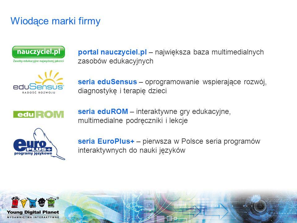 portal nauczyciel.pl – największa baza multimedialnych zasobów edukacyjnych seria eduSensus – oprogramowanie wspierające rozwój, diagnostykę i terapię