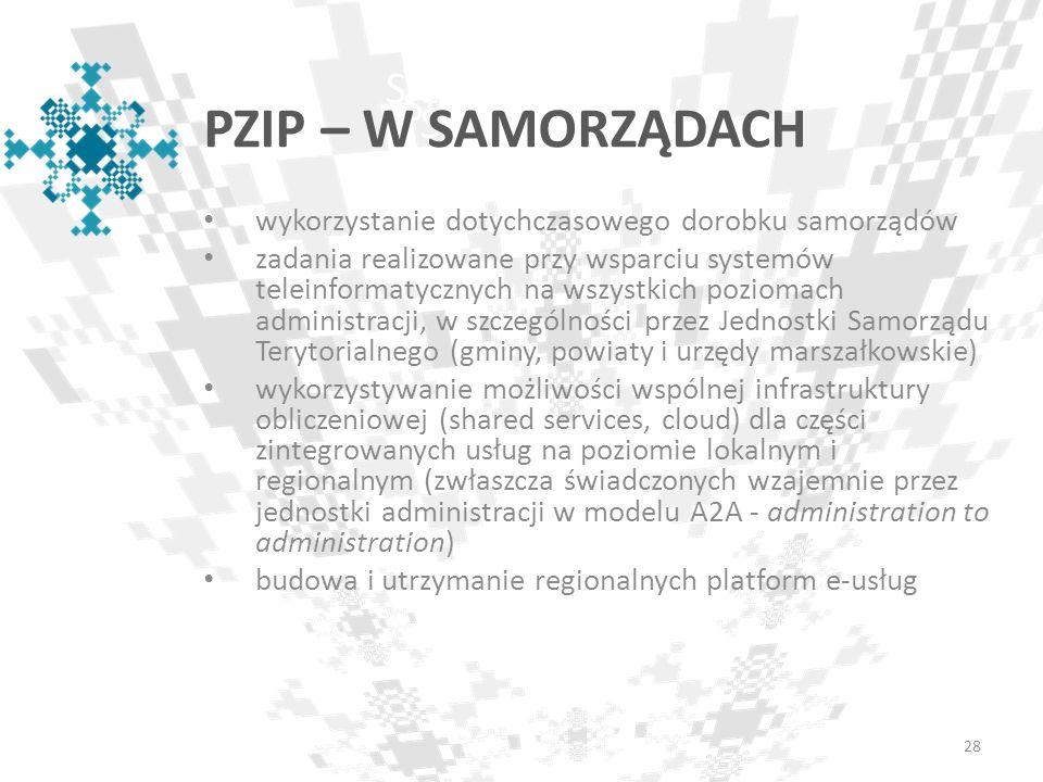 wykorzystanie dotychczasowego dorobku samorządów zadania realizowane przy wsparciu systemów teleinformatycznych na wszystkich poziomach administracji,