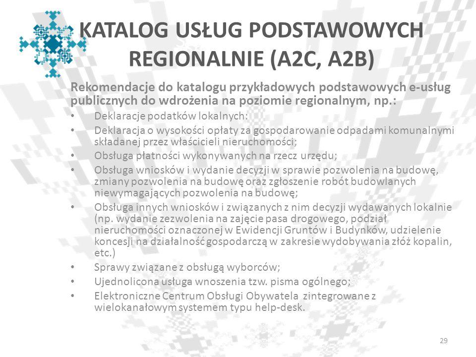 Rekomendacje do katalogu przykładowych podstawowych e-usług publicznych do wdrożenia na poziomie regionalnym, np.: Deklaracje podatków lokalnych: Dekl