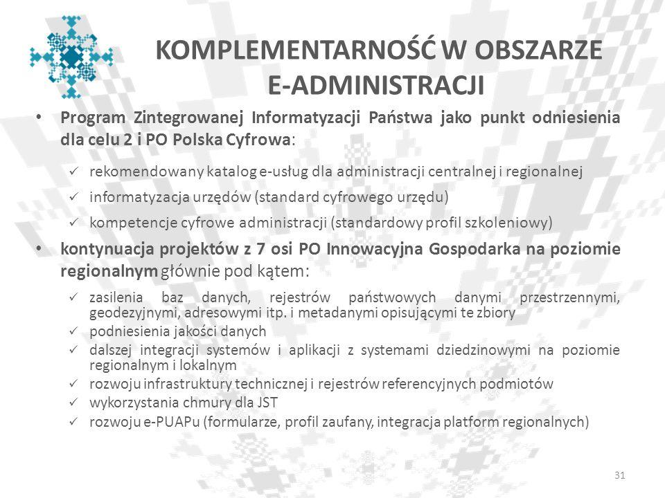 Program Zintegrowanej Informatyzacji Państwa jako punkt odniesienia dla celu 2 i PO Polska Cyfrowa: rekomendowany katalog e-usług dla administracji ce