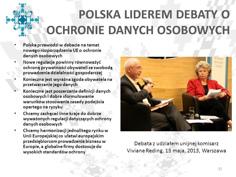 POLSKA LIDEREM DEBATY O OCHRONIE DANYCH OSOBOWYCH Polska przewodzi w debacie na temat nowego rozporządzenia UE o ochronie danych osobowych Nowe regula