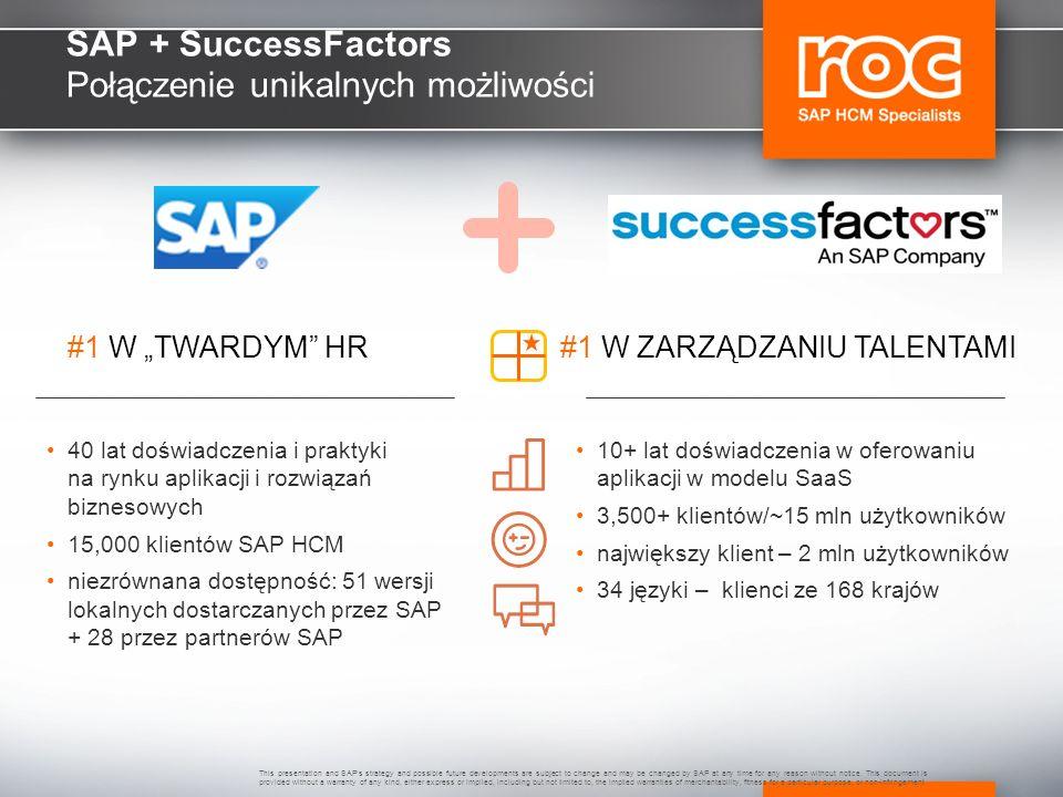SAP + SuccessFactors Połączenie unikalnych możliwości #1 W TWARDYM HR#1 W ZARZĄDZANIU TALENTAMI 10+ lat doświadczenia w oferowaniu aplikacji w modelu SaaS 3,500+ klientów/~15 mln użytkowników największy klient – 2 mln użytkowników 34 języki – klienci ze 168 krajów 40 lat doświadczenia i praktyki na rynku aplikacji i rozwiązań biznesowych 15,000 klientów SAP HCM niezrównana dostępność: 51 wersji lokalnych dostarczanych przez SAP + 28 przez partnerów SAP This presentation and SAPs strategy and possible future developments are subject to change and may be changed by SAP at any time for any reason without notice.