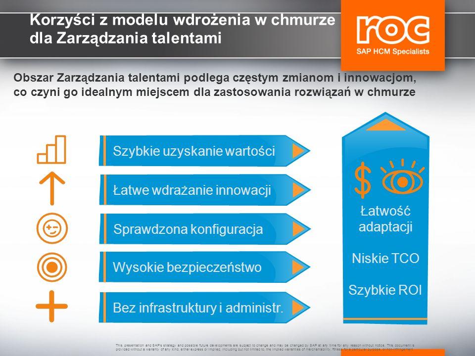 Korzyści z modelu wdrożenia w chmurze dla Zarządzania talentami Łatwe wdrażanie innowacji Wysokie bezpieczeństwo Szybkie uzyskanie wartości Łatwość adaptacji Niskie TCO Szybkie ROI Bez infrastruktury i administr.