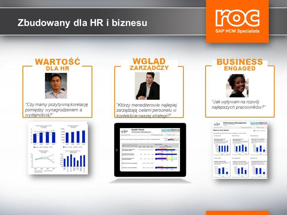 Zbudowany dla HR i biznesu Czy mamy pozytywną korelację pomiędzy wynagrodzeniem a wydajnością.