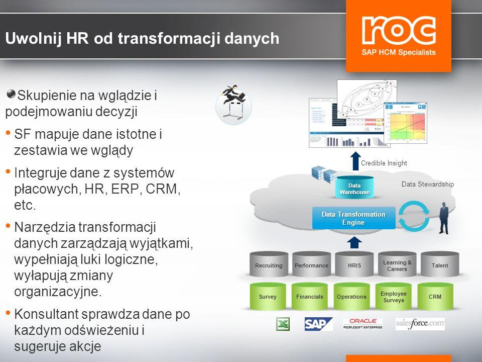 Uwolnij HR od transformacji danych Skupienie na wglądzie i podejmowaniu decyzji SF mapuje dane istotne i zestawia we wglądy Integruje dane z systemów płacowych, HR, ERP, CRM, etc.