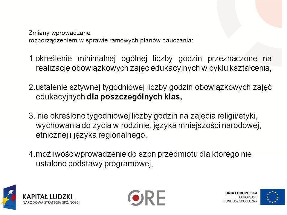 ROZPORZĄDZENIE MINISTRA EDUKACJI NARODOWEJ z dnia 7 lutego 2012 r. w sprawie ramowych planów nauczania w szkołach publicznych (Dz. U. z dnia 22 lutego