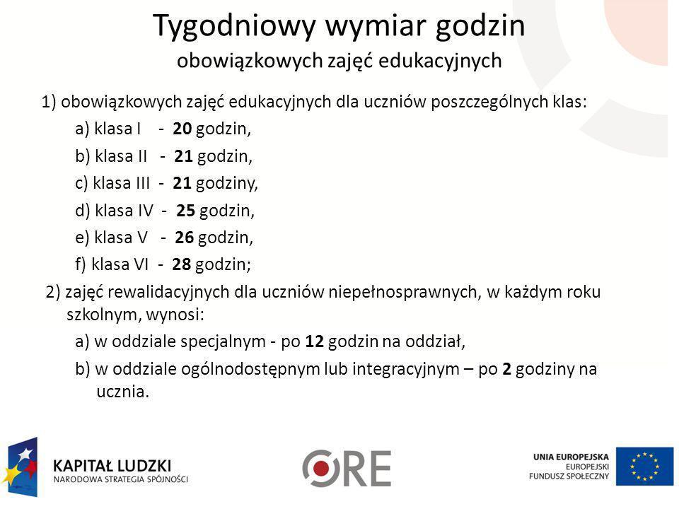 Minimalne liczby godzin kl. 4-6 a) język polski - 510 godzin, b) język obcy nowożytny – 290 godzin, c) muzyka - 95 godzin, d) plastyka - 95 godzin, e)