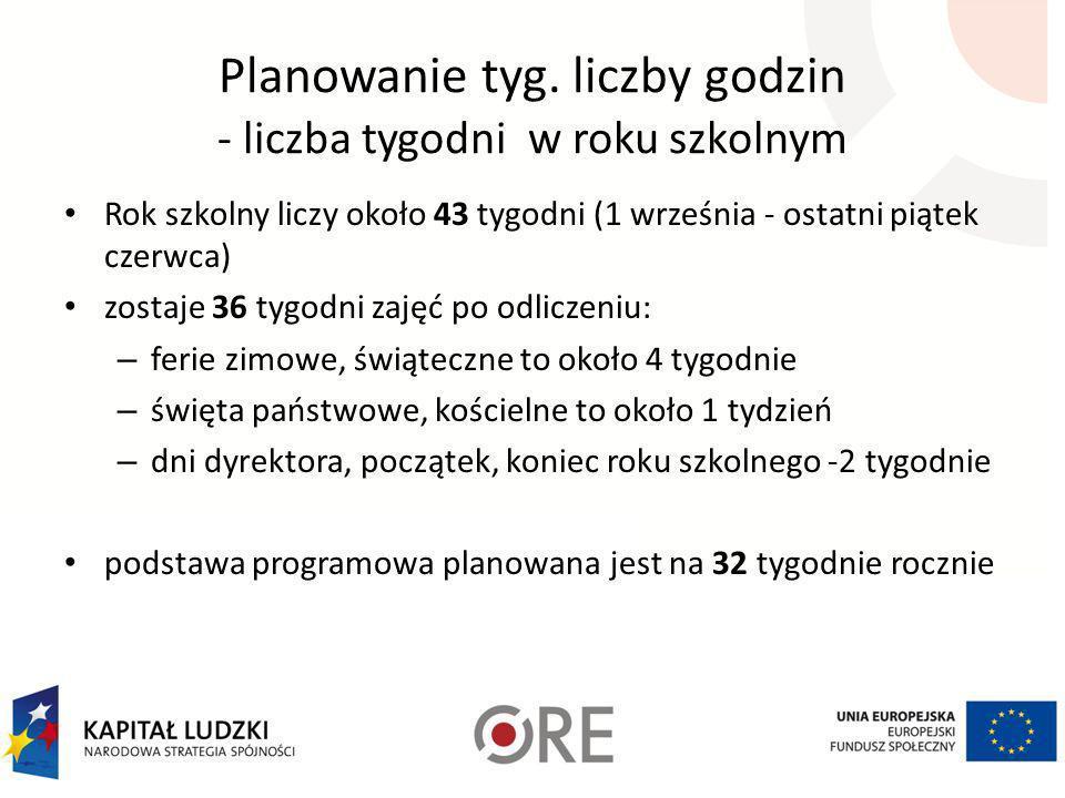 Obowiązkowe zajęcia edukacyjne 1-3 a) edukacja polonistyczna, edukacja społeczna, edukacja przyrodnicza, edukacja matematyczna i zajęcia techniczne b)