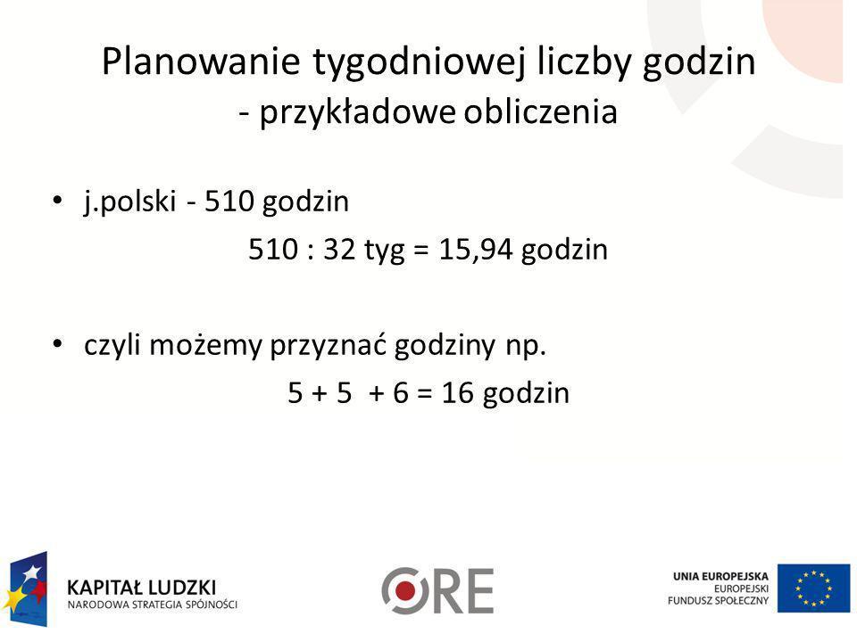 Planowanie tygodniowej liczby godzin - przykładowe obliczenia Edukacja polonistyczna, edukacja społeczna, edukacja przyrodnicza, edukacja matematyczna