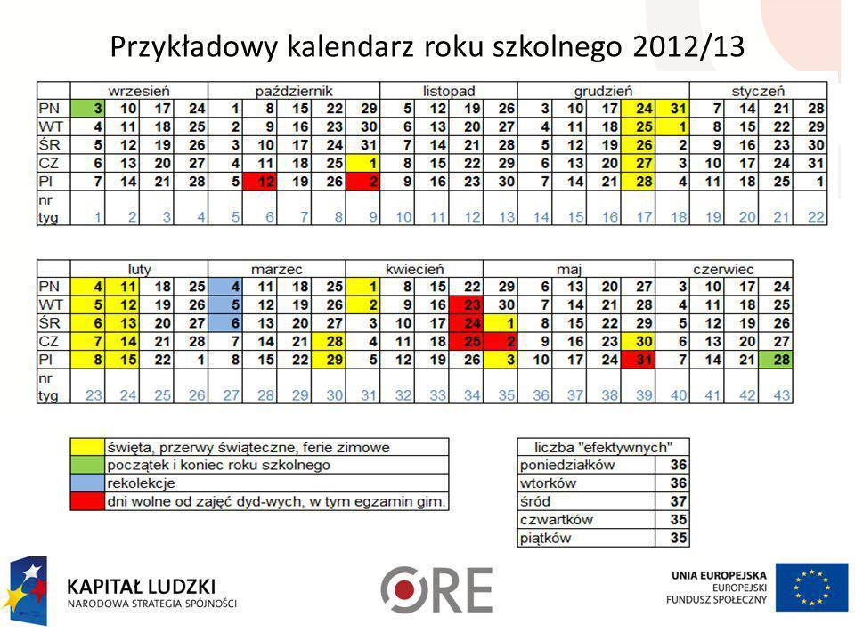 Przykłady. W przykładach przedstawionych poniżej kolorem czerwonym oznaczono godziny w dyspozycji dyrektora (wolne godziny). Do zrealizowania wymagane