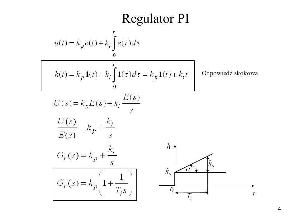 4 Regulator PI h kpkp kpkp TiTi t 0 Odpowiedź skokowa