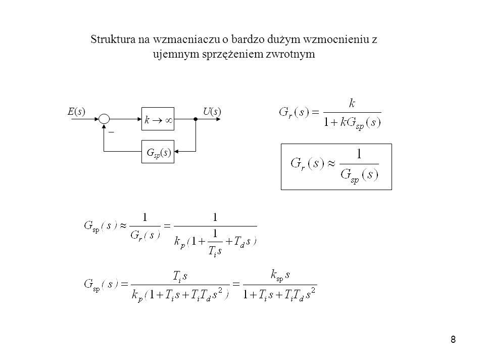8 Struktura na wzmacniaczu o bardzo dużym wzmocnieniu z ujemnym sprzężeniem zwrotnym k G sp (s) _ E(s)E(s) U(s)U(s)