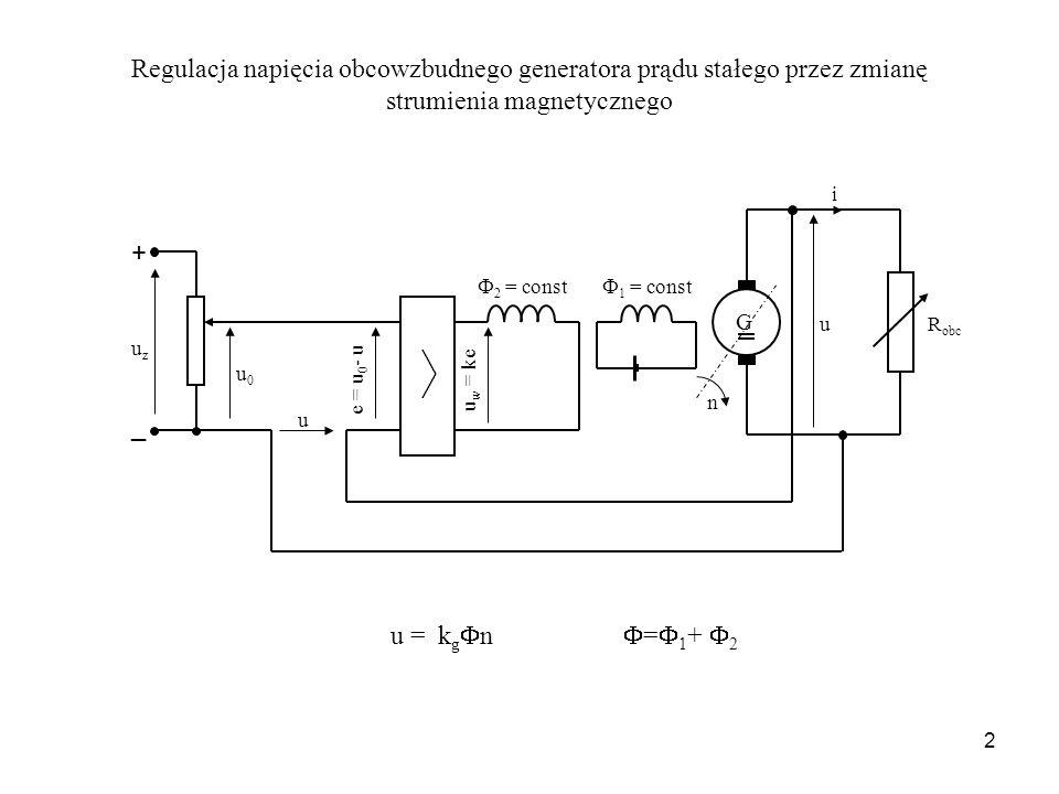 2 Regulacja napięcia obcowzbudnego generatora prądu stałego przez zmianę strumienia magnetycznego R obc u = k g n G e = u 0 - u u u0u0 u w = ke uzuz _