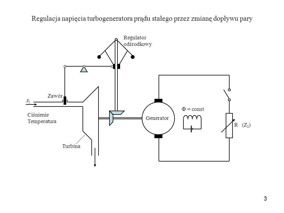 3 Generator = const R Ciśnienie Temperatura z1z1 (Z 2 ) Regulator odśrodkowy Turbina Zawór Regulacja napięcia turbogeneratora prądu stałego przez zmia