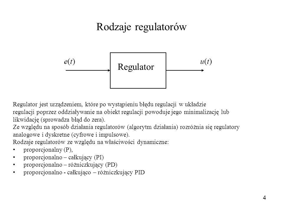 4 Rodzaje regulatorów Regulator jest urządzeniem, które po wystąpieniu błędu regulacji w układzie regulacji poprzez oddziaływanie na obiekt regulacji