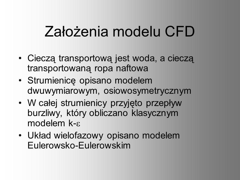 Założenia modelu CFD Cieczą transportową jest woda, a cieczą transportowaną ropa naftowa Strumienicę opisano modelem dwuwymiarowym, osiowosymetrycznym