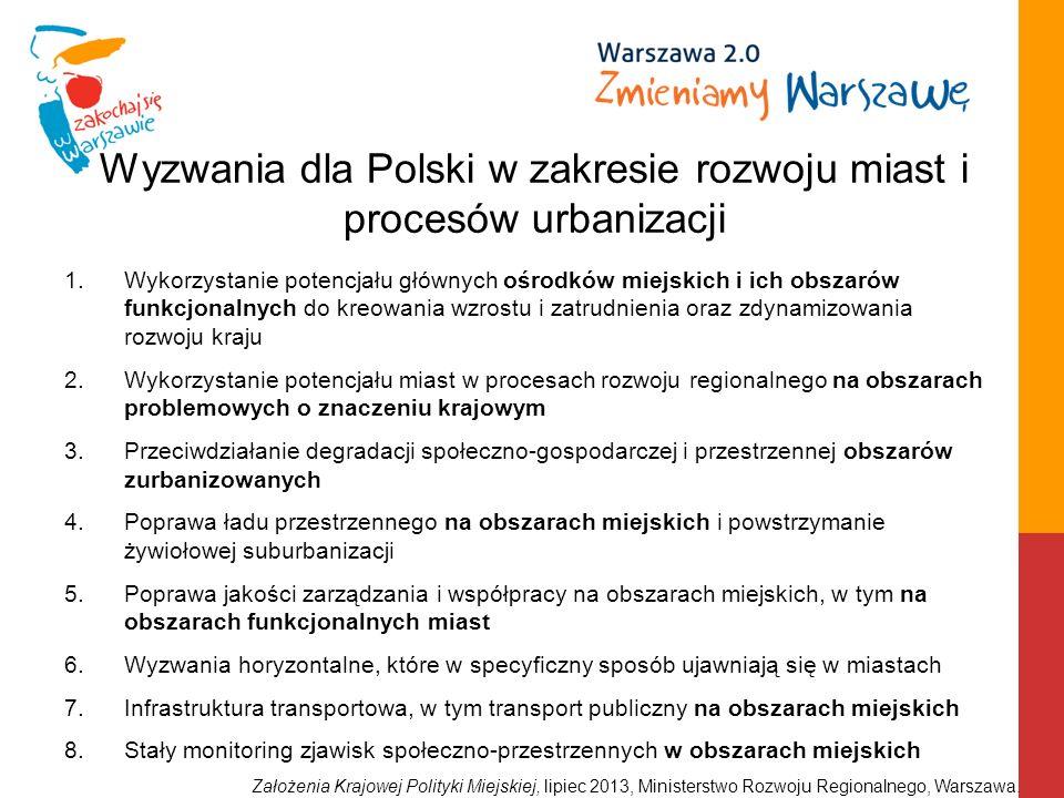 Wyzwania dla Polski w zakresie rozwoju miast i procesów urbanizacji 1.Wykorzystanie potencjału głównych ośrodków miejskich i ich obszarów funkcjonalny