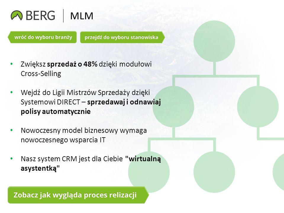 MLM Zwiększ sprzedaż o 48% dzięki modułowi Cross-Selling Wejdź do Ligii Mistrzów Sprzedaży dzięki Systemowi DIRECT – sprzedawaj i odnawiaj polisy automatycznie Nowoczesny model biznesowy wymaga nowoczesnego wsparcia IT Nasz system CRM jest dla Ciebie wirtualną asystentką