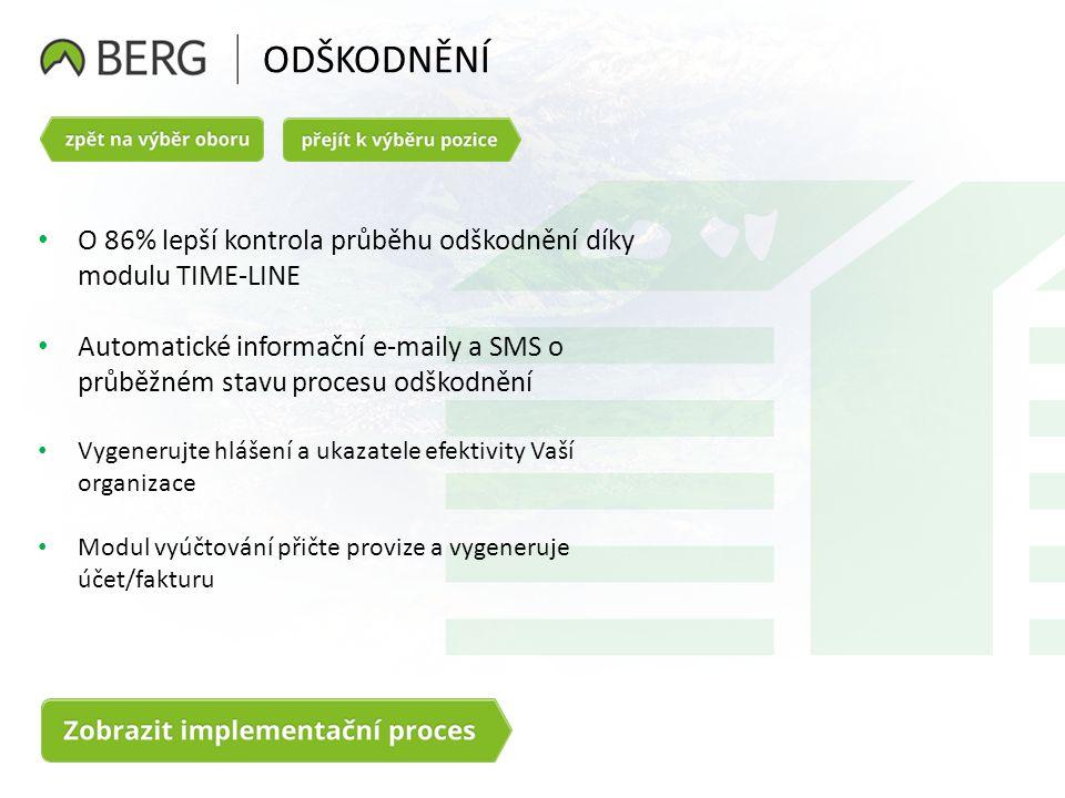ODŠKODNĚNÍ O 86% lepší kontrola průběhu odškodnění díky modulu TIME-LINE Automatické informační e-maily a SMS o průběžném stavu procesu odškodnění Vygenerujte hlášení a ukazatele efektivity Vaší organizace Modul vyúčtování přičte provize a vygeneruje účet/fakturu