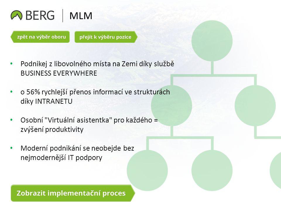 MLM Podnikej z libovolného místa na Zemi díky službě BUSINESS EVERYWHERE o 56% rychlejší přenos informací ve strukturách díky INTRANETU Osobní Virtuální asistentka pro každého = zvýšení produktivity Moderní podnikání se neobejde bez nejmodernější IT podpory
