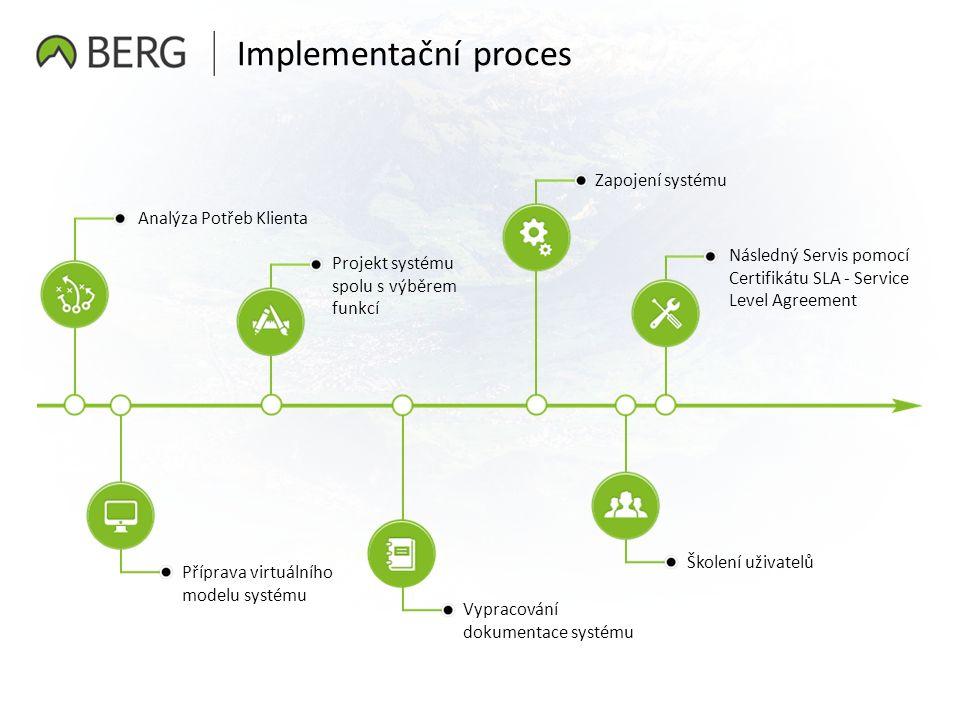 Implementační proces Analýza Potřeb Klienta Příprava virtuálního modelu systému Projekt systému spolu s výběrem funkcí Vypracování dokumentace systému Školení uživatelů Následný Servis pomocí Certifikátu SLA - Service Level Agreement Zapojení systému