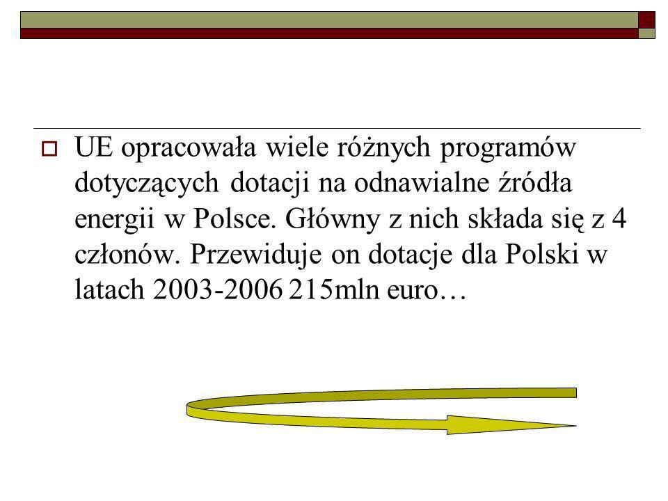 UE opracowała wiele różnych programów dotyczących dotacji na odnawialne źródła energii w Polsce. Główny z nich składa się z 4 członów. Przewiduje on d