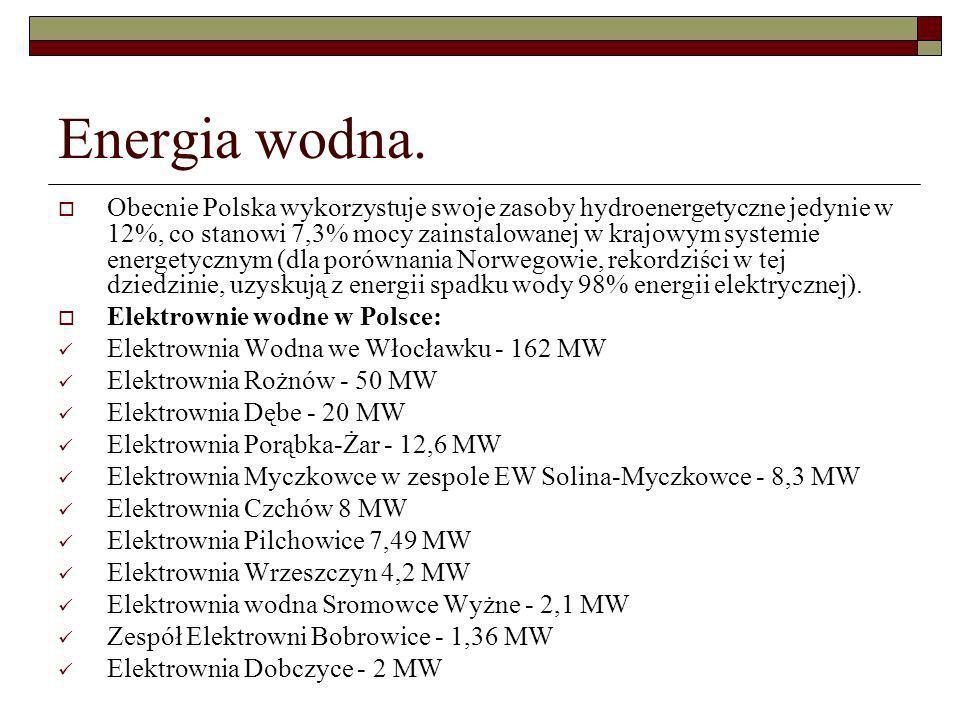 Energia wodna. Obecnie Polska wykorzystuje swoje zasoby hydroenergetyczne jedynie w 12%, co stanowi 7,3% mocy zainstalowanej w krajowym systemie energ