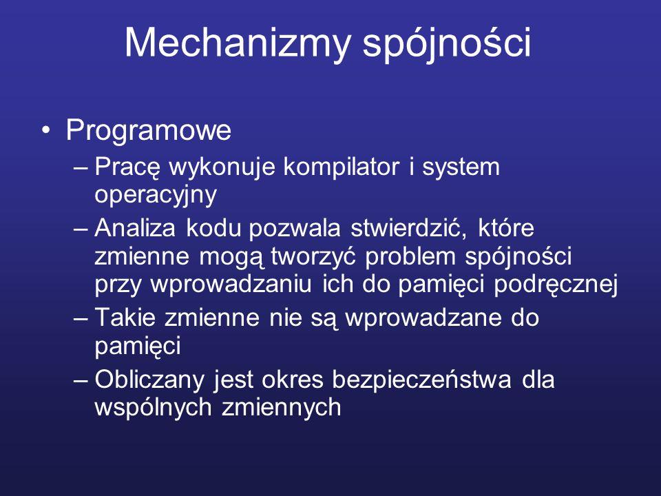 Mechanizmy spójności Programowe –Pracę wykonuje kompilator i system operacyjny –Analiza kodu pozwala stwierdzić, które zmienne mogą tworzyć problem sp
