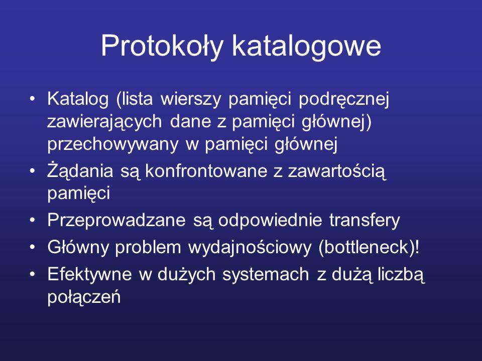 Protokoły katalogowe Katalog (lista wierszy pamięci podręcznej zawierających dane z pamięci głównej) przechowywany w pamięci głównej Żądania są konfro