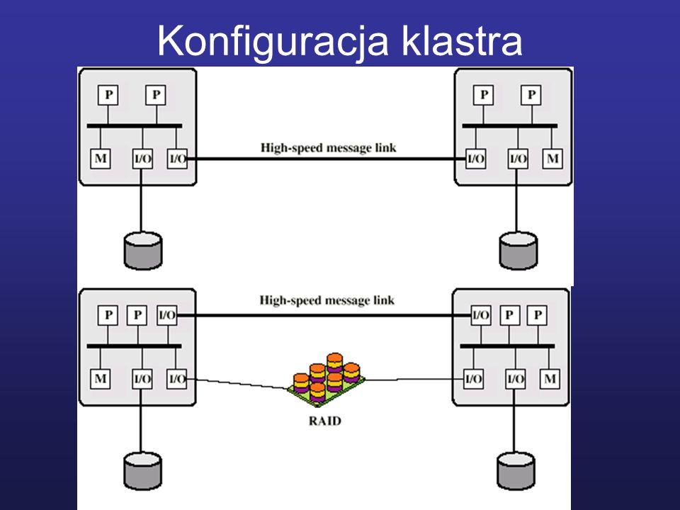 Konfiguracja klastra