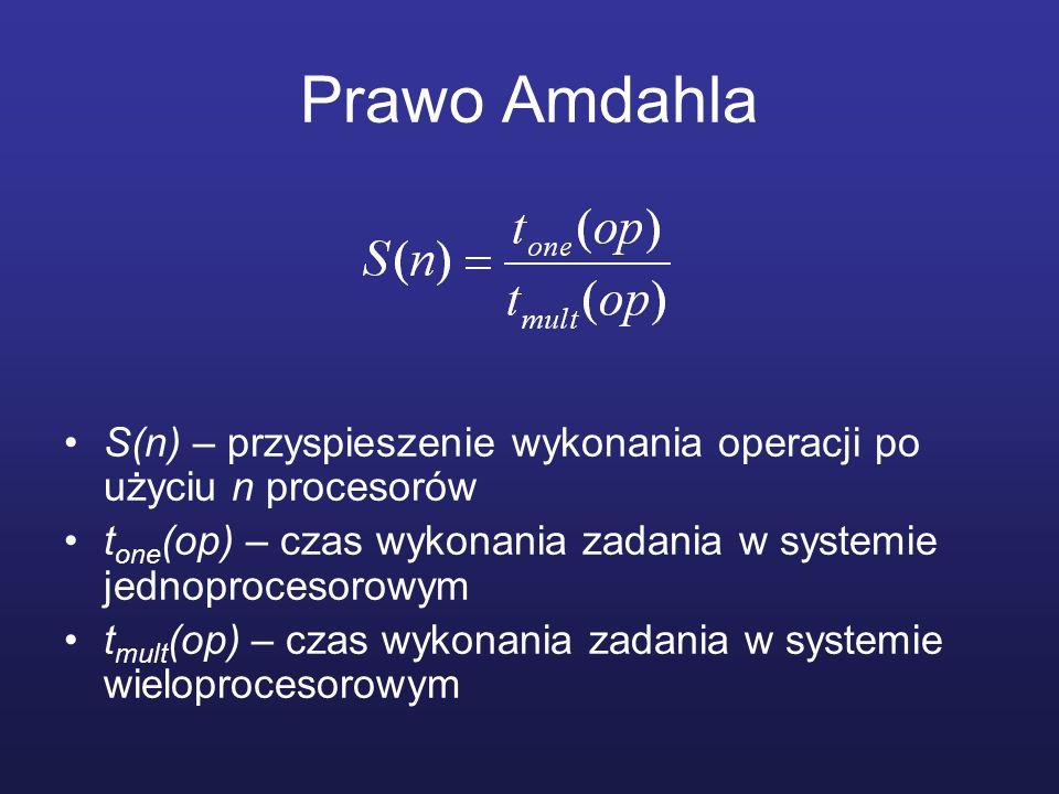Prawo Amdahla S(n) – przyspieszenie wykonania operacji po użyciu n procesorów t one (op) – czas wykonania zadania w systemie jednoprocesorowym t mult