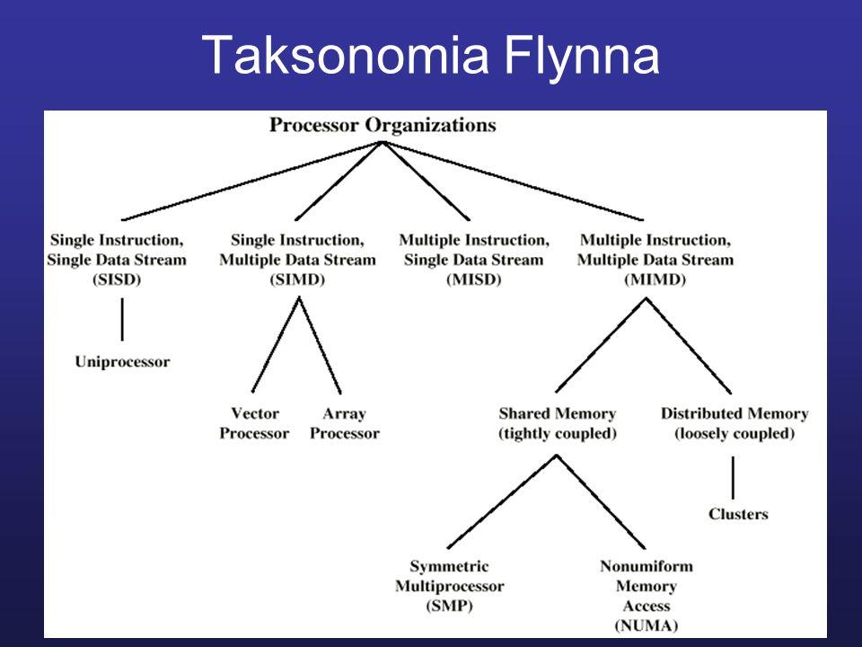 Taksonomia Flynna