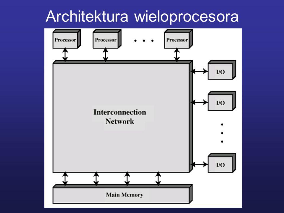Prawo Amdahla S(n) – przyspieszenie wykonania operacji po użyciu n procesorów t one (op) – czas wykonania zadania w systemie jednoprocesorowym t mult (op) – czas wykonania zadania w systemie wieloprocesorowym