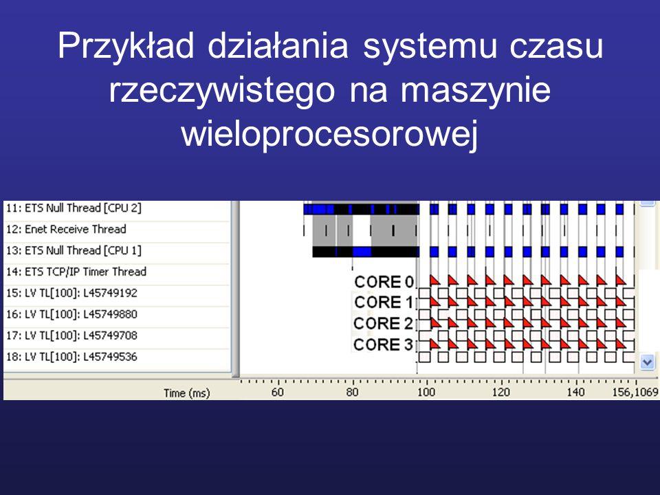 Mechanizmy spójności (c.d.) Sprzętowe –Protokoły katalogowe – zbieranie informacji o miejscu przechowywania dublowanych danych (centralny sterownik przechowuje je w pamięci głównej) –Protokoły podglądania – każdy procesor uczestniczy w utrzymywaniu spójności pamięci Zapis z unieważnieniem Zapis z aktualizacją