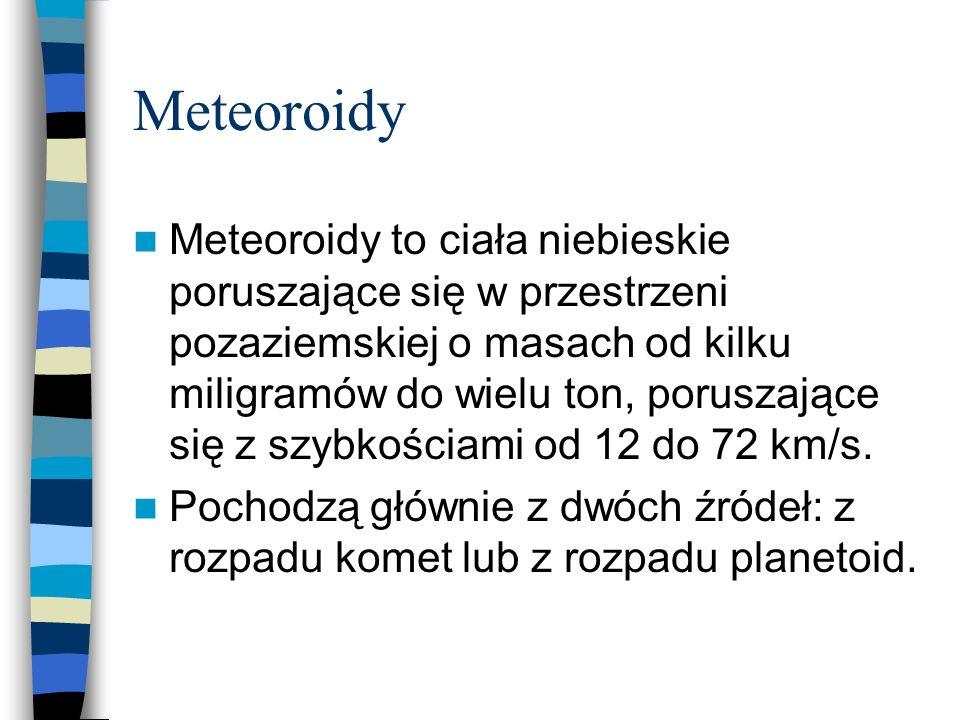 Meteoroidy Meteoroidy to ciała niebieskie poruszające się w przestrzeni pozaziemskiej o masach od kilku miligramów do wielu ton, poruszające się z szy