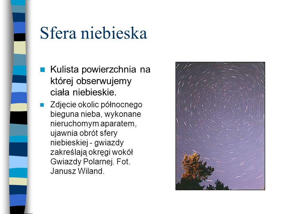 Meteoryty Nieliczne z dużych meteoroidów nie wyparowują całkowicie i wtedy ich resztki spadają na Ziemię.