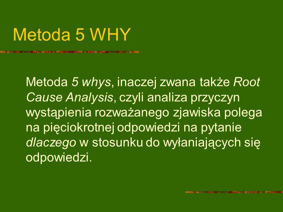 Metoda 5 WHY Metoda 5 whys, inaczej zwana także Root Cause Analysis, czyli analiza przyczyn wystąpienia rozważanego zjawiska polega na pięciokrotnej o